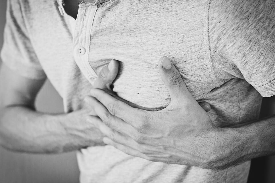 Chest Pain:Picture from Pixabay
