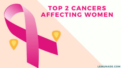 The Top 2 Cancers Affecting Women